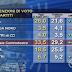 Sondaggio elettorale sulle intenzioni di voto degli italiani di Ipr Marketing per il TG3