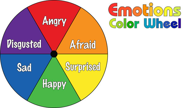 Do2learn emotions color wheel part i for Feelings and colours