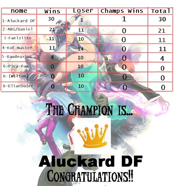 [Oficial] 1° Campeonato de KOF 2002 [OVER] 6f533ba951097f80429e2cf