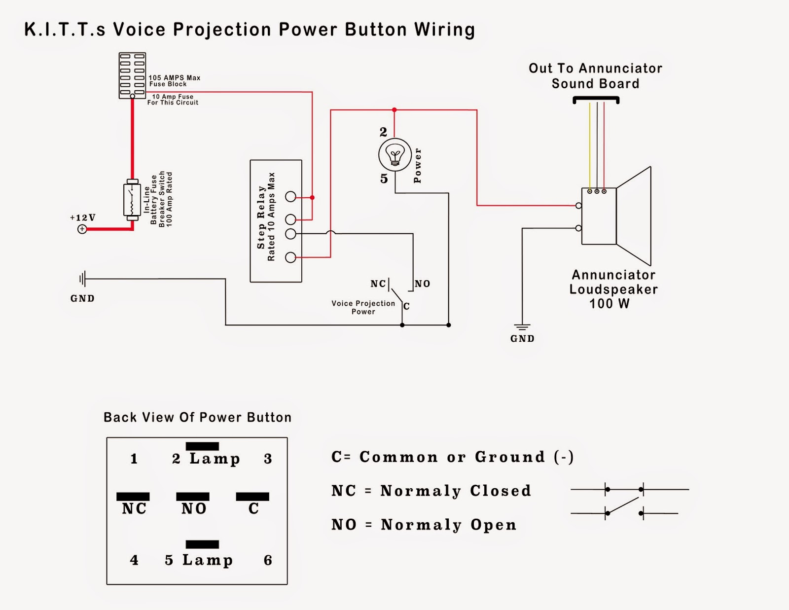 my knight rider 2000 project voice projection unit diagram modified rh myknightrider2000 blogspot com