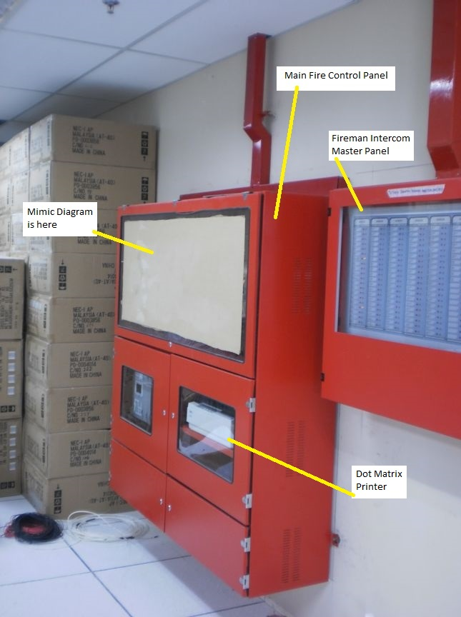 Fire Control System Installations