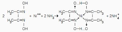 Уравнение на реакцията за откриване на никел с диметилглиоксим