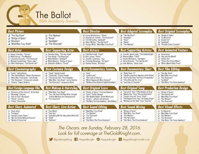 Mancini Torna In Pista Tango A Ballando Con Le Stelle as well Table Quiz Questions Ireland likewise Oscar Nominations Printable Ballot as well One Page Oscar Ballot 2015 also Picture 2014 Calendar. on oscars 2017 list printable
