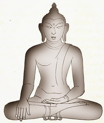The Buddha is represented in different positions called Mudras