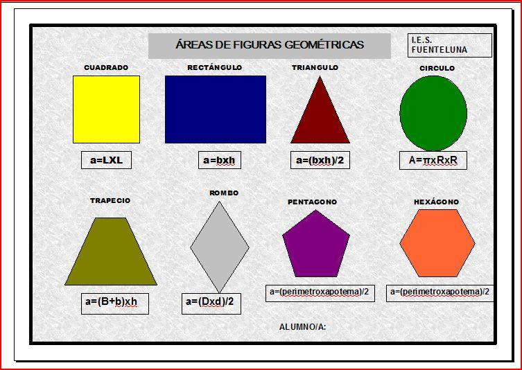 Areas e perimetros formulas formula de area imagui