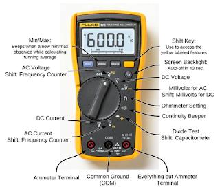 Cara Mengukur Resistor Dengan Multimeter Lengkap