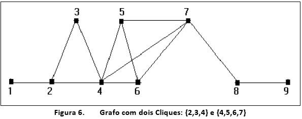 Circuito Hamiltoniano : Matemática para computação ciclo euleriano e circuito