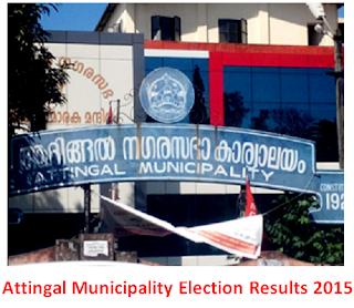 Attingal Municipality Election Results 2015