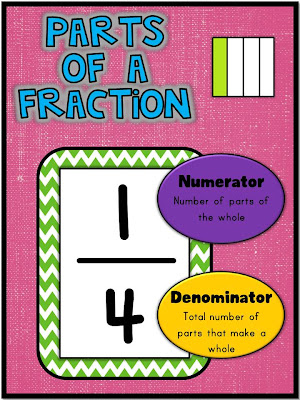 Lucky in Learning: Fractions Poster