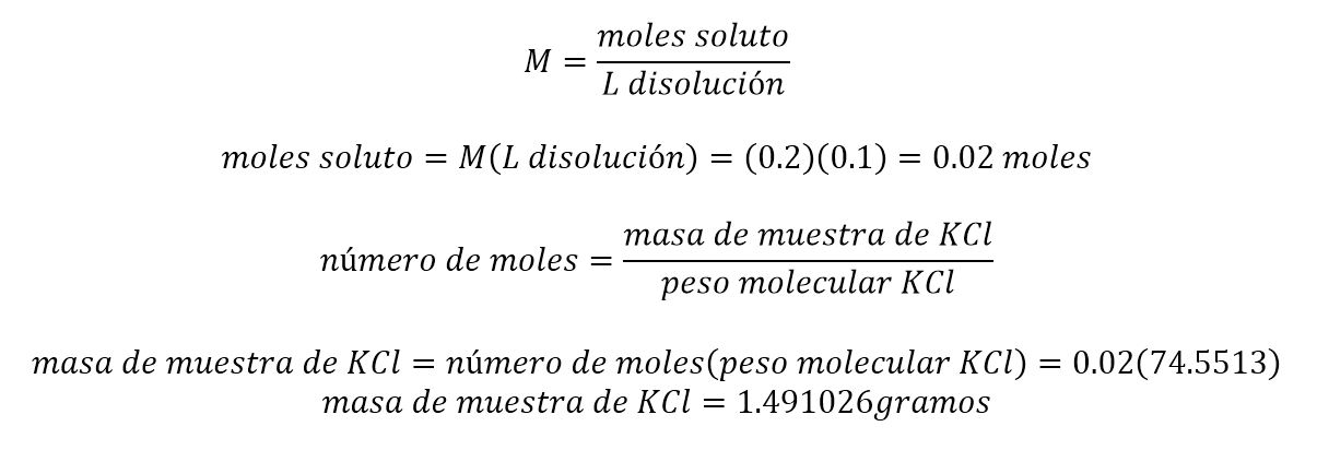Práctica 8: Ácidos, Bases y Medidas de pH | Química Experimental