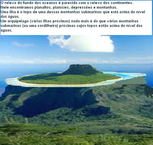 uma ilha