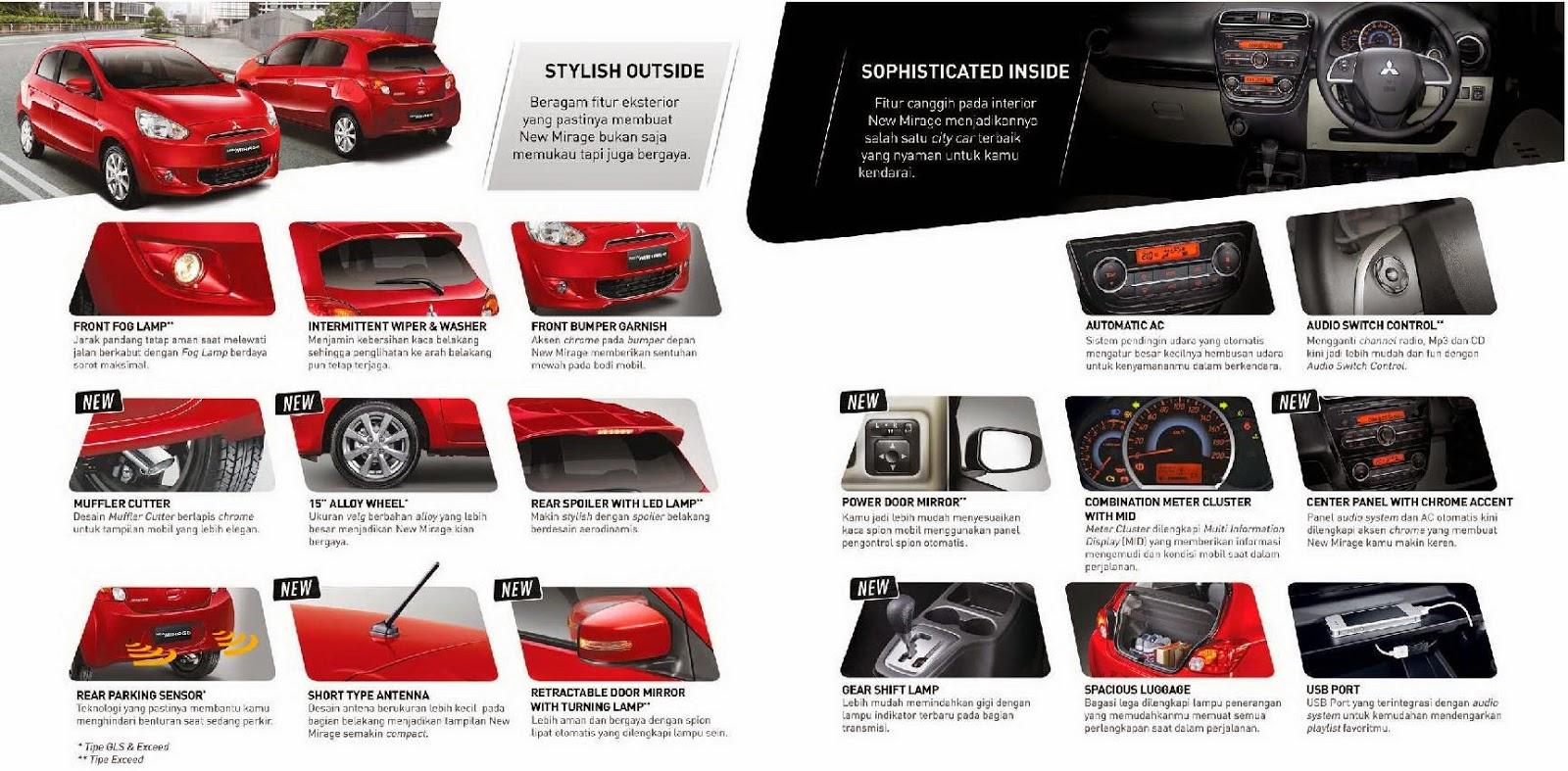 Brosur tipe Mobil Mitsubishi New Mirage Sport 2015