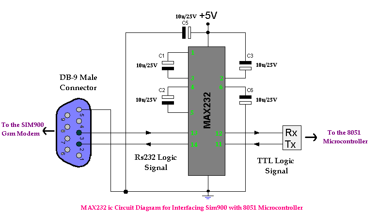 Philipsd1018 further Modeling Of Control Systems moreover Modelling And Control Of Grid Connected Solar Photovoltaic Systems besides How Star Delta Starter Works Video likewise Modeling Of Control Systems. on series circuit diagram