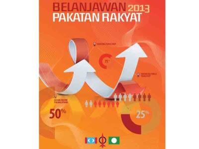 Kita Tengok Belanjawan 2013,Pakatan Rakyat Pula