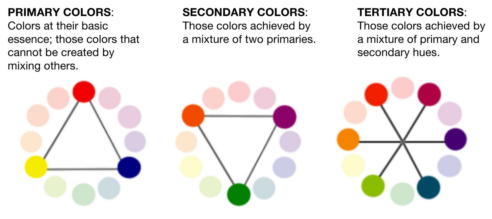 Nwsa 2d Art Reference The Color Wheel Color Combinations