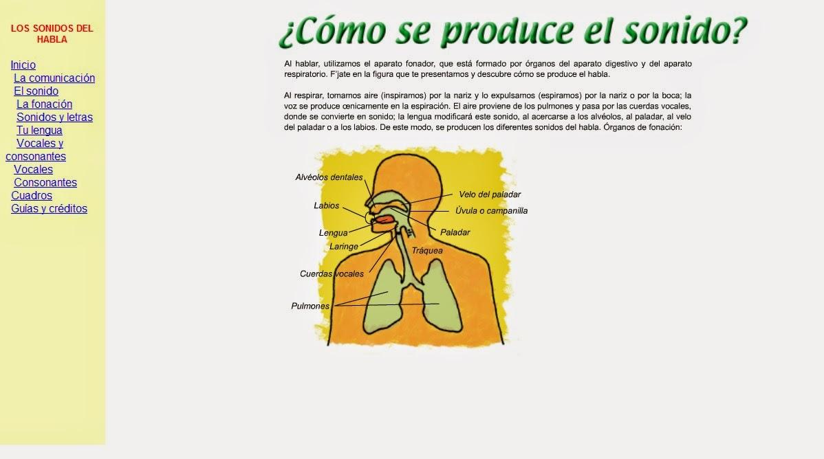La fonética acústica en la terapia de los trastornos del Habla ...