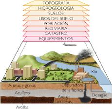 IMPLEMENTAR EL SIG Y EL MAPA DE RIESGO AMBIENTAL
