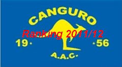 Ranking 2011/12 Definitivo