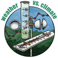 Cliff Mass Weather and Climate Blog: Climate Versus Weather ...