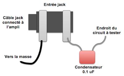 Audio probe schéma