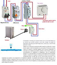 Circuito radiador termostato