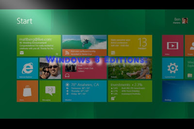 Microsoft announced the Windows 8 Editions: Windows 8, Windows 8 Pro and Windows RT