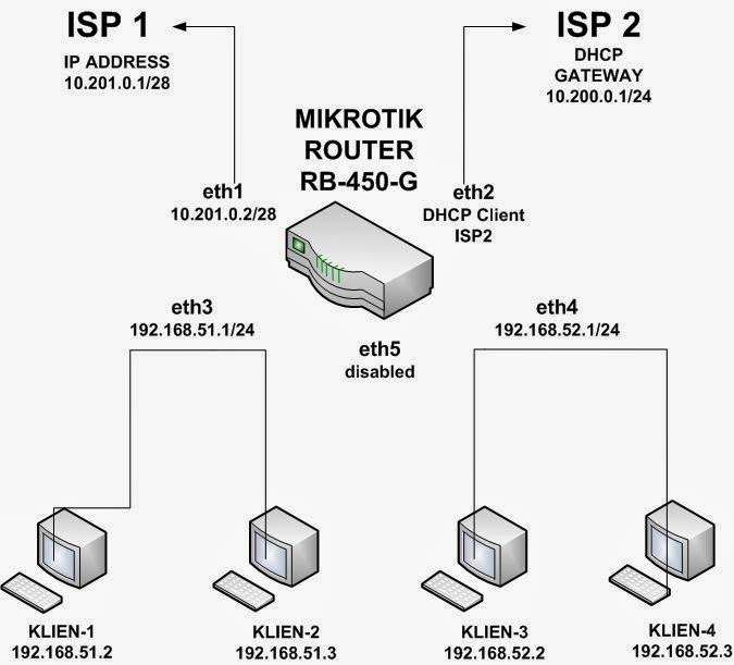 Static vs. dynamic IP addresses