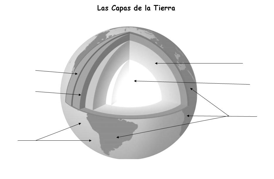 Blog de los nios LA TIERRA Capas de la Tierra