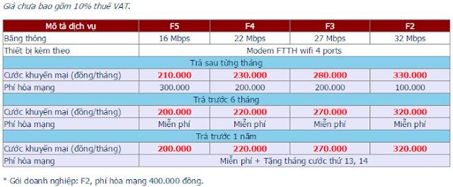 Đăng Ký Lắp Đặt Wifi FPT Tân Phú 1