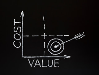 values,ethics,morals, price of values