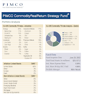 PIMCO Commodity Real Return Strategy A (PCRAX)
