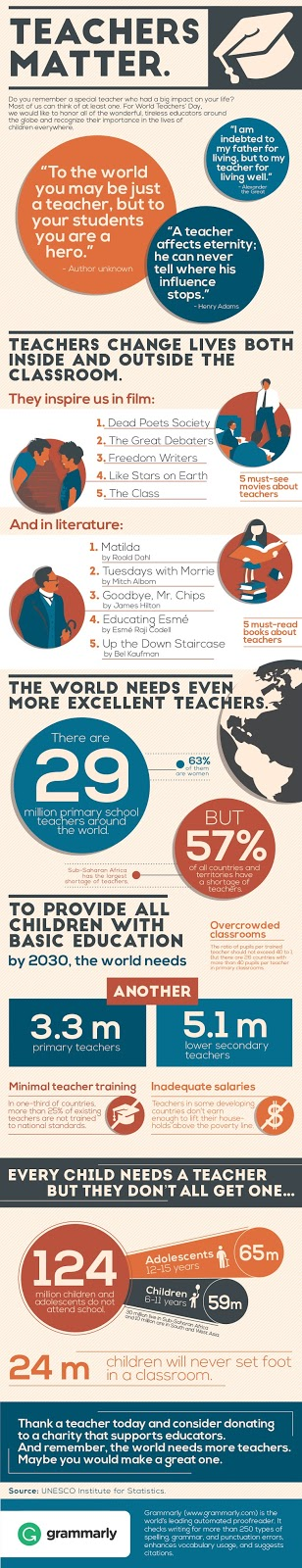 World Teacher Day infographic