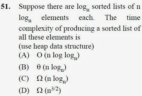 2012 December UGC NET in Computer Science and Applications, Paper III, Question 51