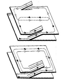 Link Diseño Aparcamientos