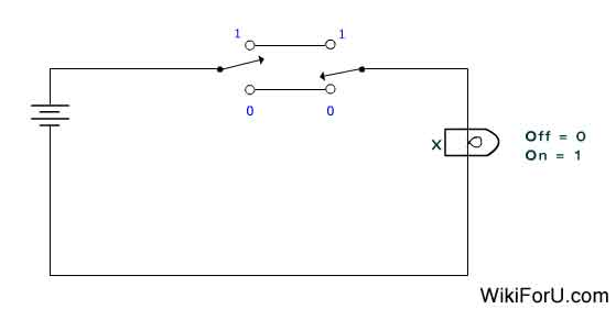 EX-NOR Gate | Learn Digital Electronics Online | Wiki For You ...