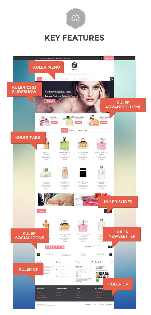 Perfume shop website template