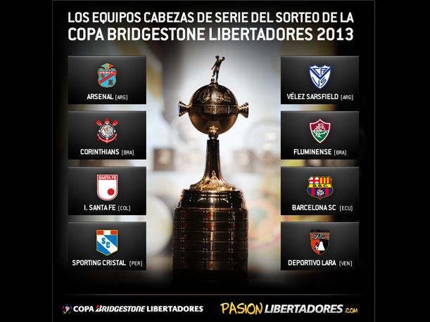 Equipos Clasificados a la Copa Libertadores 2013