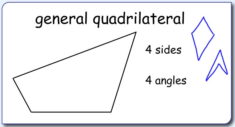 Miss Kahrimanis's Blog: Quadrilaterals!