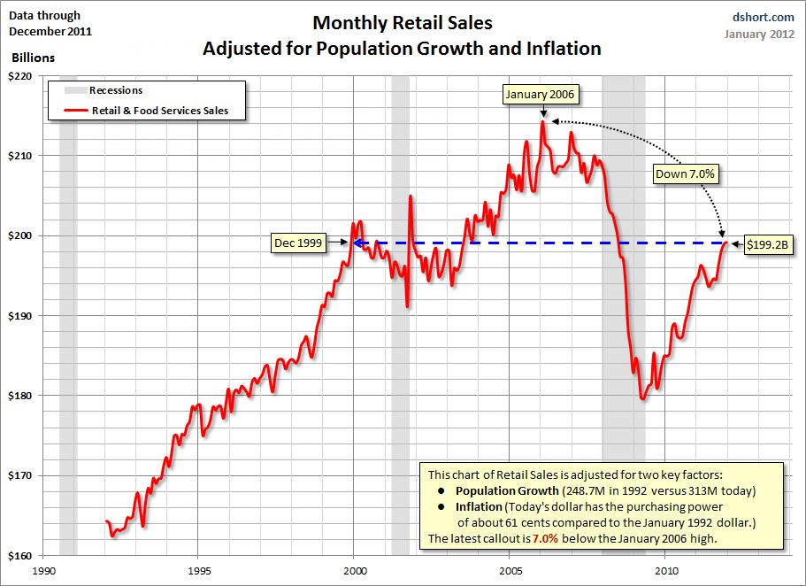 Retail sales analysis software list