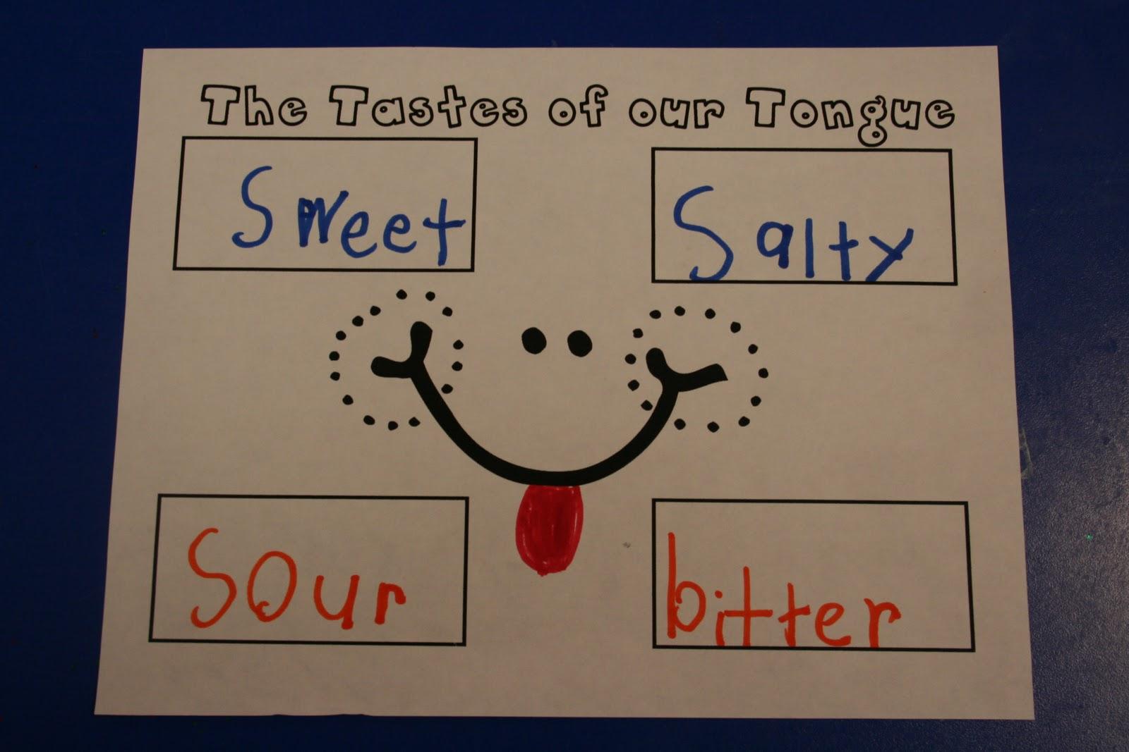 Mrs. Lee's Kindergarten: Gingerbread Week & Our Five Senses