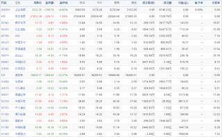 中国株コバンザメ投資ウォッチ銘柄watch20150828