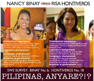 Binay versus Hontiveros