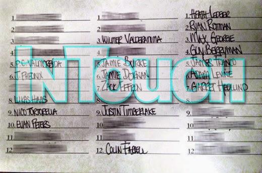 Lindsay Lohan scandal