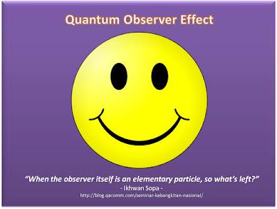 Quantum Observer Effect