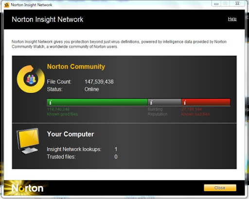 Norton Antivirus 2011 download