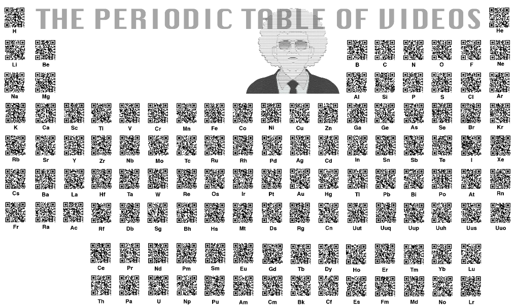 ... video about the elements listed on the periodic table - LOVE IT