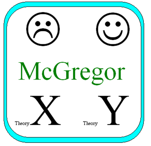 mcgregor theory x and theory y Theory x and theory y explains how your perceptions can affect your management style what do you think motivates your team mcgregor called this theory x.