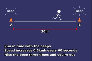 beep test for touch football Now bend your front knee to touch the wall without letting on the beep test the scorecard men's health fit: level 12 an afternoon of backyard football.