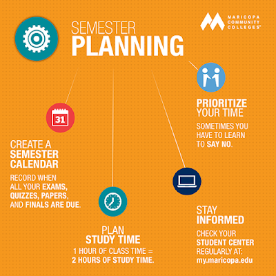 image of a semester planning chart.  Text is in blog.