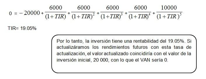 Ejemplo de utilizacion de TIR